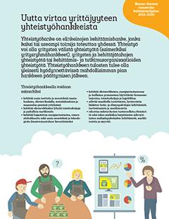 Uutta virtaa yrittäjyyteen yhteistyöhankkeella -esite.