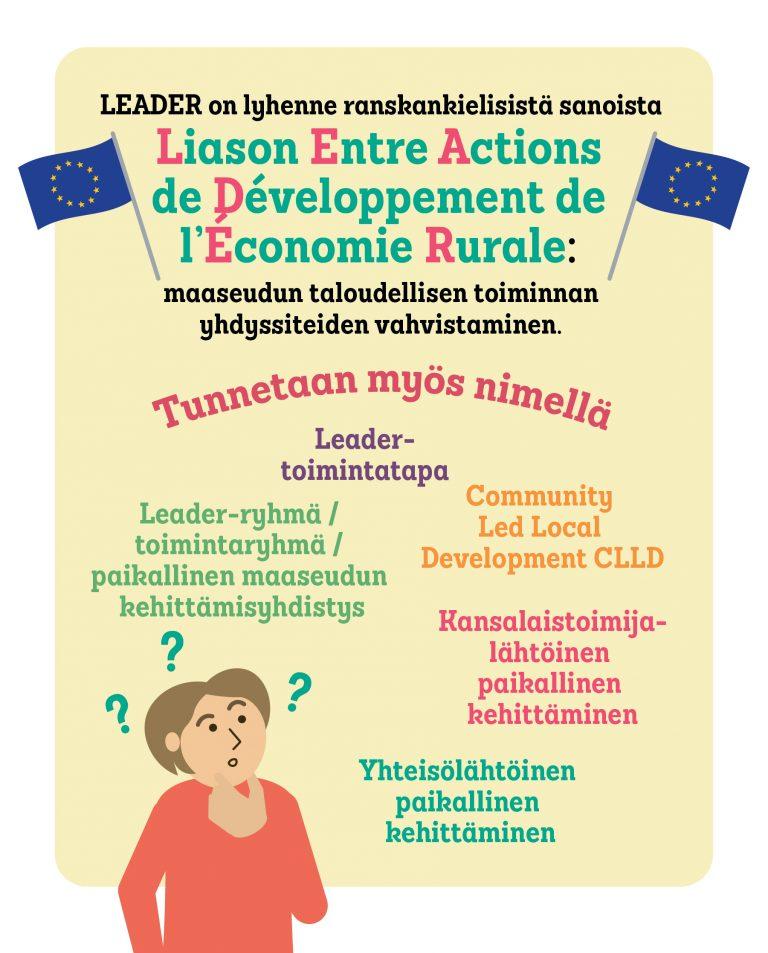 Leader on lyhenne ranskankielisistä sanoista. Leader tunnetaan myös nimellä Leader-toimintatapa, Leader-ryhmä/toimintaryhmä, Kansalaistoimijalähtöinen paikallinen kehittäminen, yhteisölähtöinen paikallinen kehittäminen.