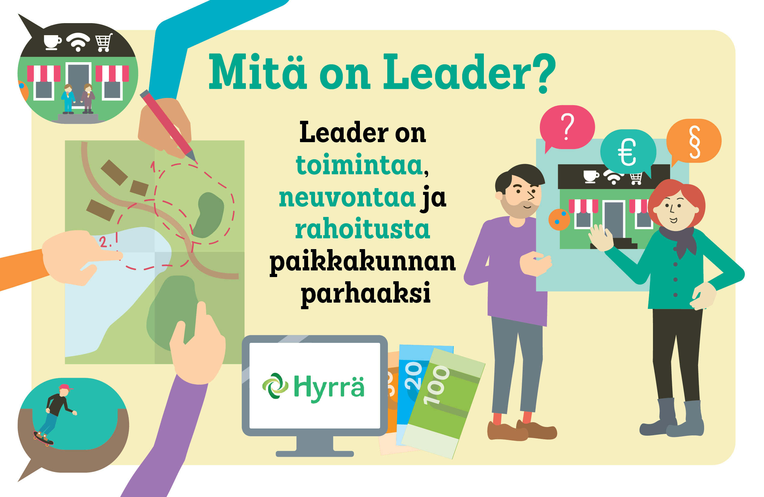 Mitä on Leader? Leader on toimintaa, neuvontaa ja rahoitusta paikkakunnan parhaaksi. Piirroskuva.